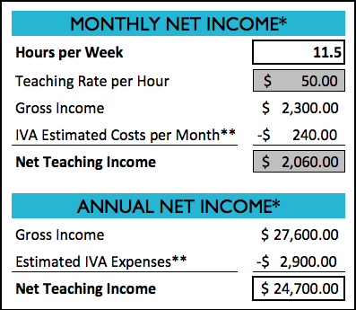 Monthly New Income