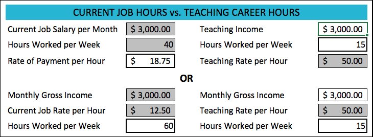 Job Versus Teaching Singing Figures